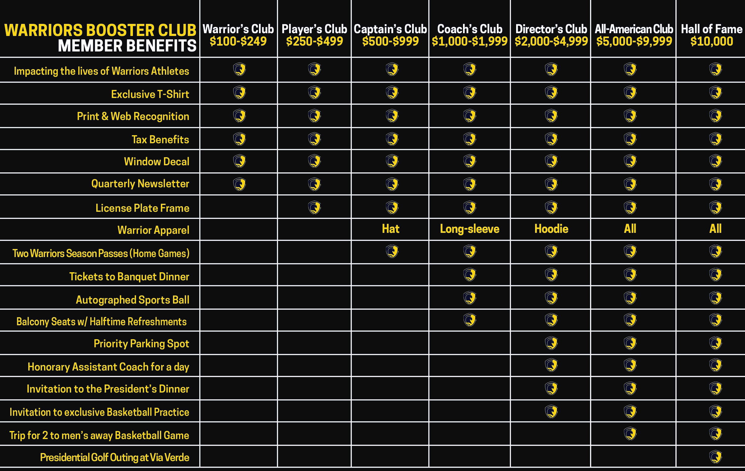 Booster Club Member Chart